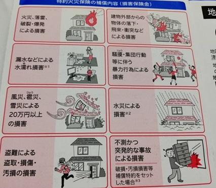 火災保険の補償内容